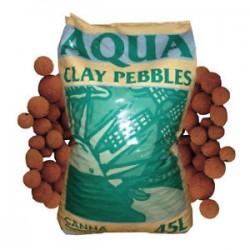 20L Clay Pebbles Canna